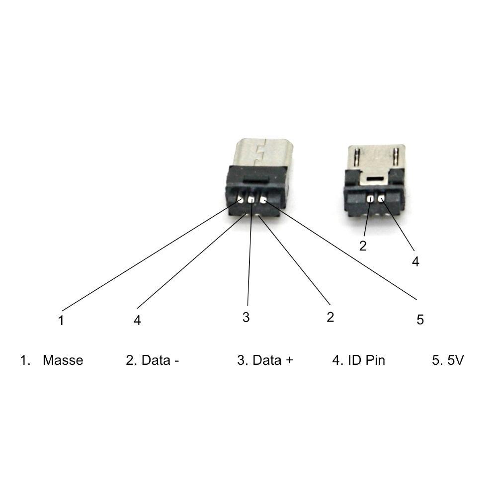 USB 2.0 PIN 4 auf PCB  vergoldet UBBS-4R-D14-4D USB Buchse THT gerade USB B V